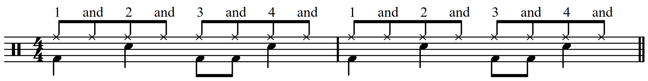Drum Set Notation